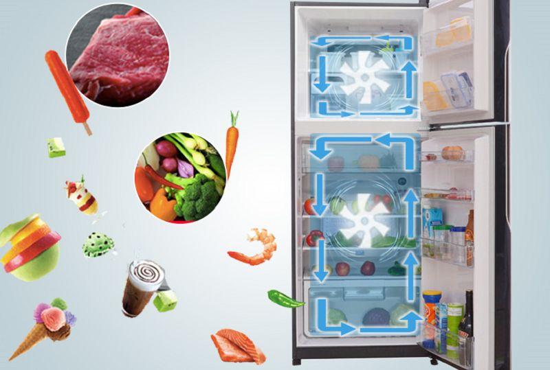 Giới thiệu tủ lạnh Hitachi R-VG440PGV3 GBK