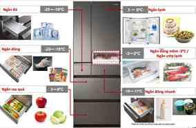 Tủ lạnh Panasonic NR-F510GT-W2