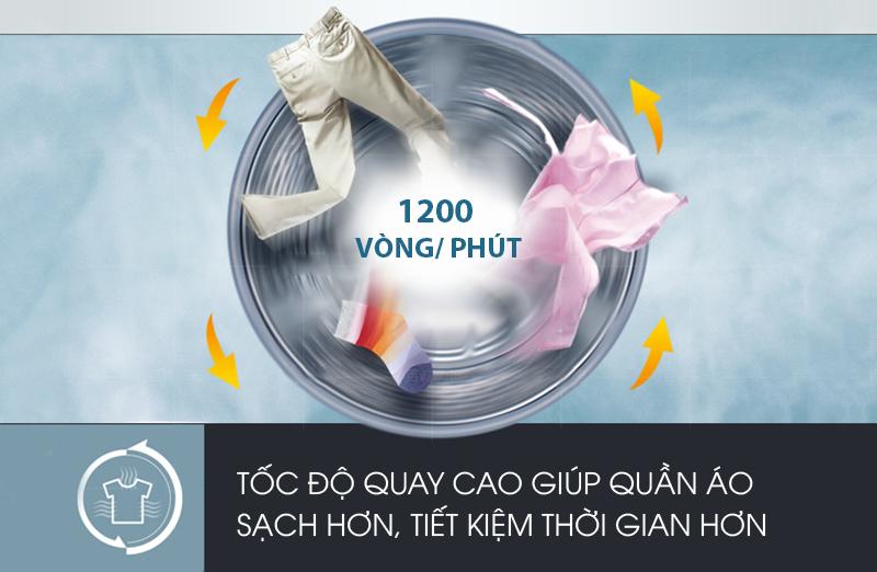 Những ưu điểm của máy giặt Electrolux 8 kg lồng ngang EWF12843