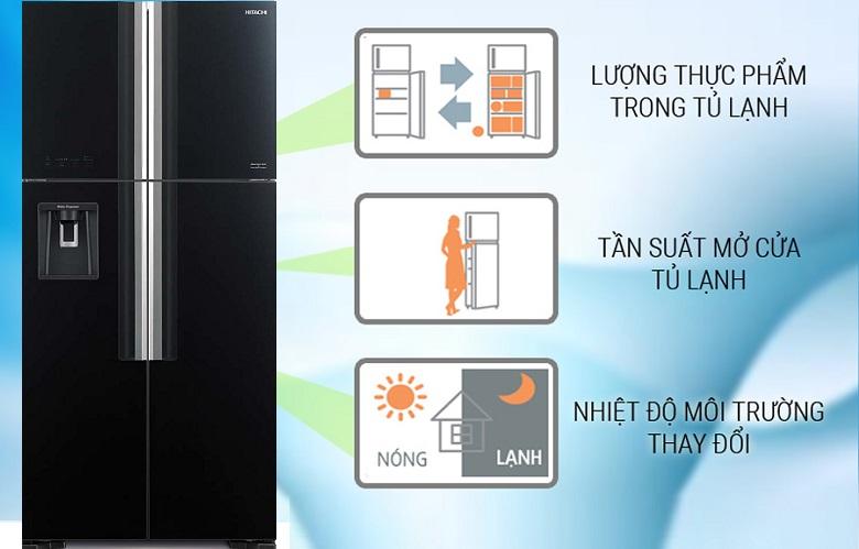 Cảm biến ECO - Tủ lạnh Hitachi Inverter 540 lít R-FW690PGV7X GBK
