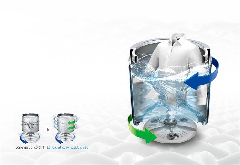 Giặt xoay chiều TurboDrum™