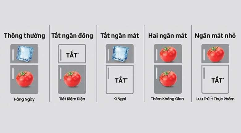 Tủ lạnh Samsung Inverter 319 lít RT32K5932BY/SV - 5 chế độ chuyển đổi