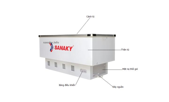 tủ đông nắp kính sanaky VH999K